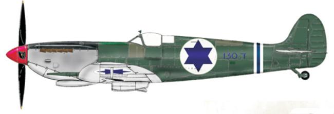 model image